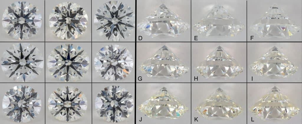 ybknwec grading color chart rings photos diamond f grade of