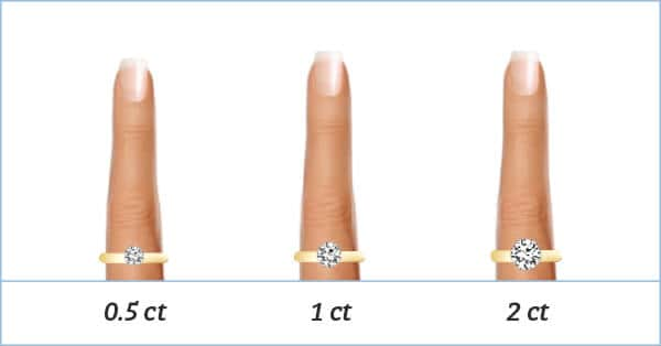 i ring f colour gold with white engagement value s australia in solitaire carat bgj diamond best