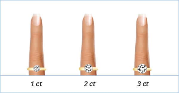 bit a pin diamond carat loveshackvacations finger size with