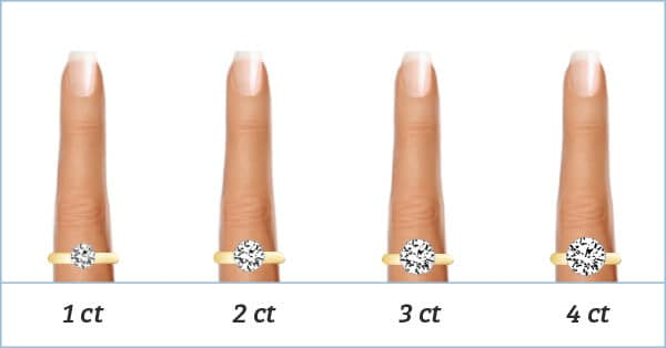 3 Carat Diamond Ring The Expert Buying Guide The Diamonds Pro
