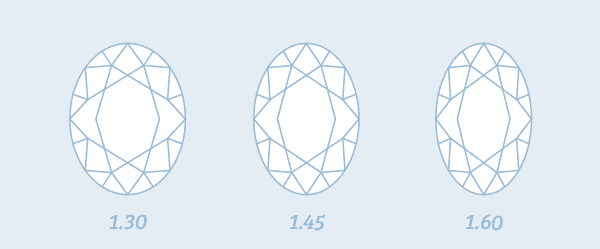 oval-cut-diamond-best-length-to-width-ratios