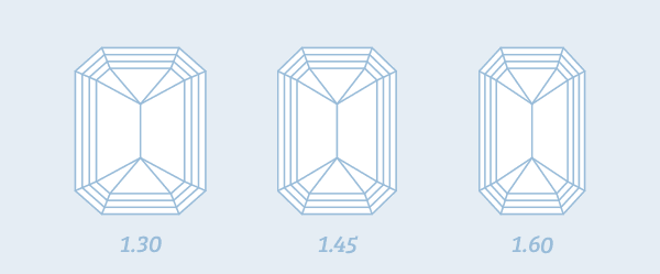 emerald cut diamond length to width ratios