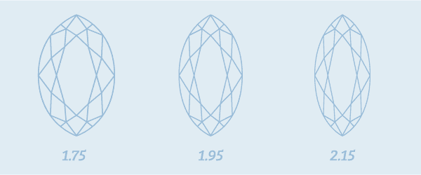 marquise cut diamond length to width ratios