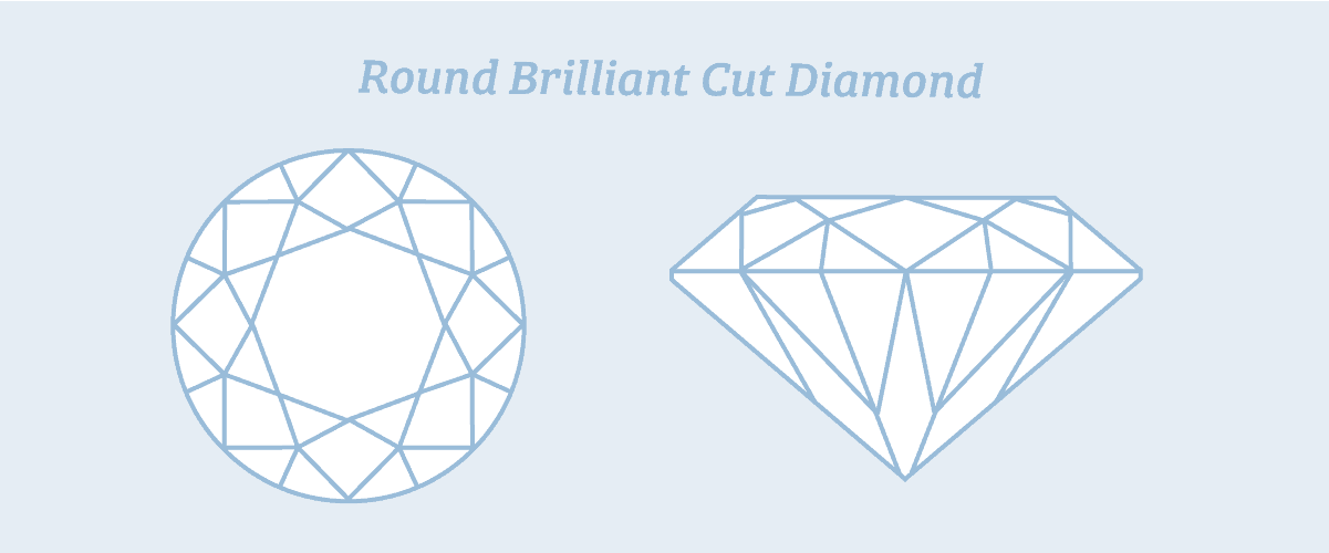 Round-brilliant-cut-diamond-illustration