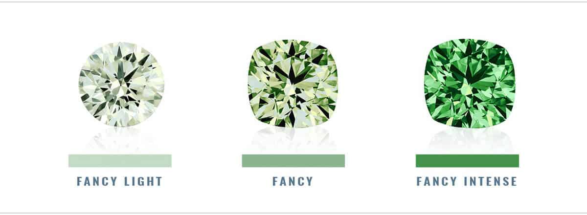 Pure Green Diamonds Are Preferred But Most Of The Stones Contain Secondary Colors These Can Be One Or Even Two Following Hues Yellow