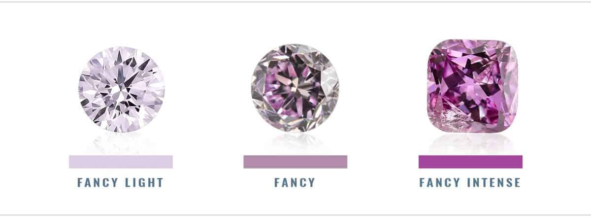 article fancy intensities varying diamond in natural about purple diamonds