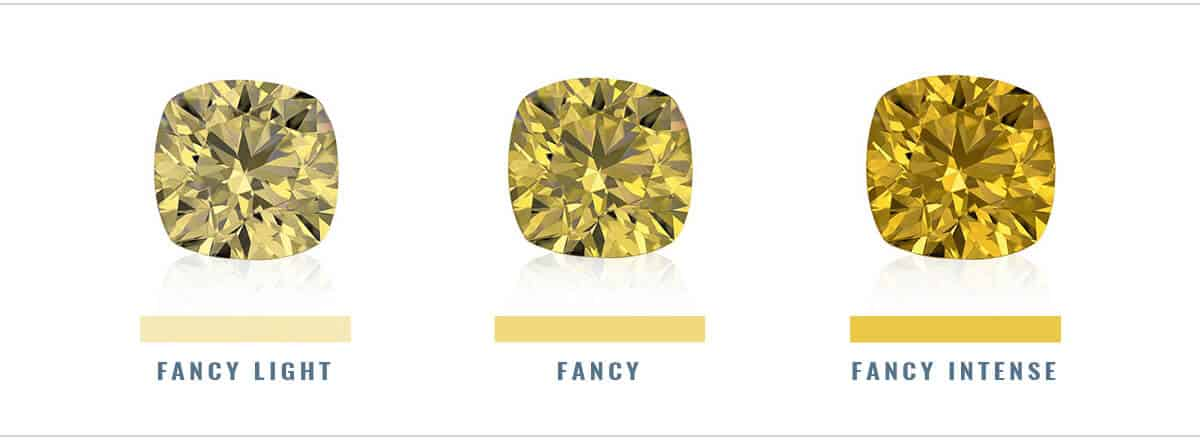 diamond carats brownish yellow fancy