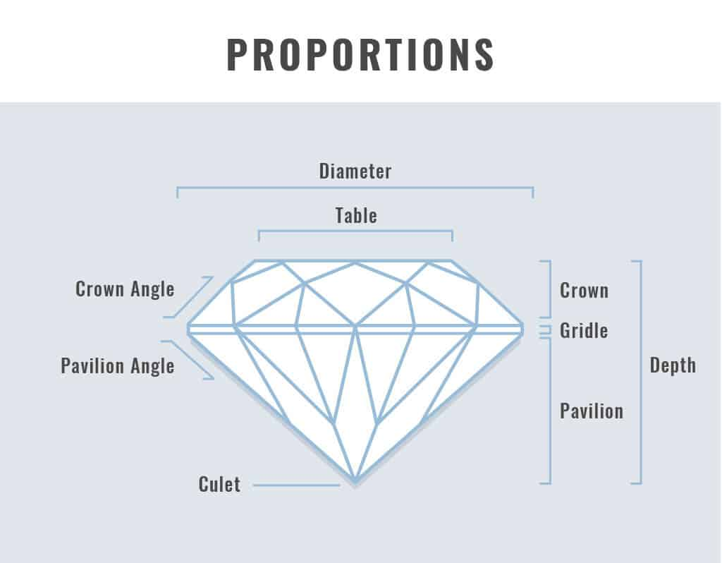 Graph of diamond proportions