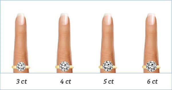 3 Carat Vs 4 Carat Vs 5 Carat Vs 6 Carat Diamond Rings
