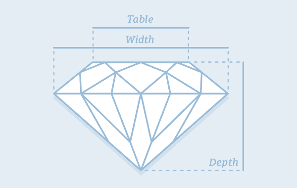 diamond-depth-and-table