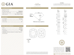 GIA Certificate of Standard Cushion