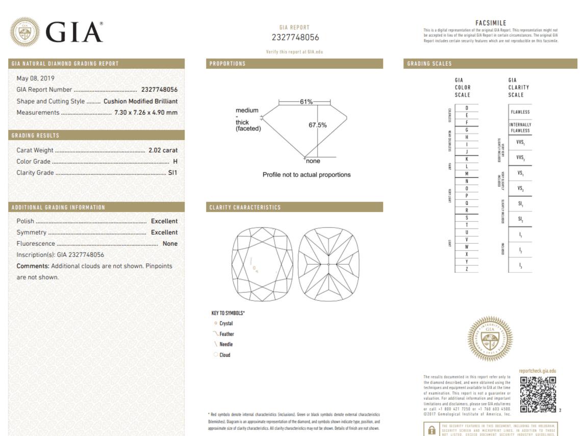 GIA Certificate of Modified Cushion