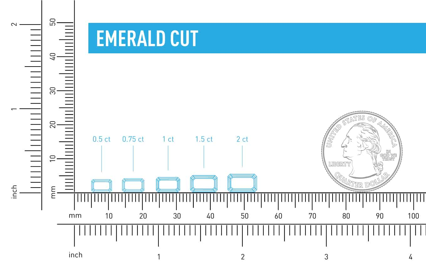 size vs carat weight emerald cut