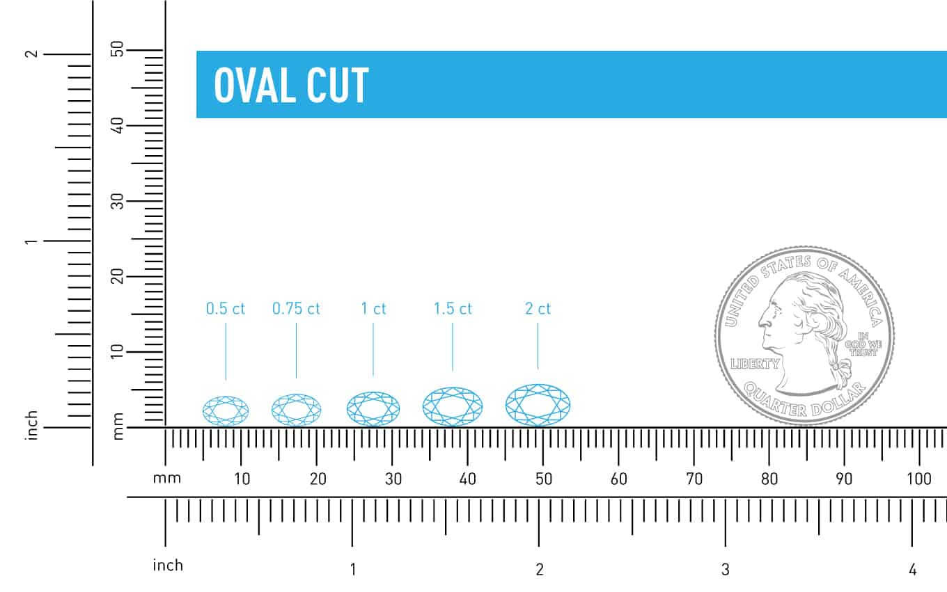 size vs. carat weight oval cut