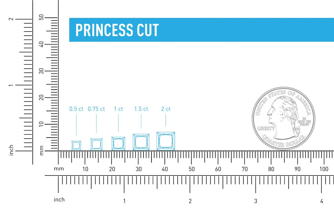 size differences between carat weight of princess cut