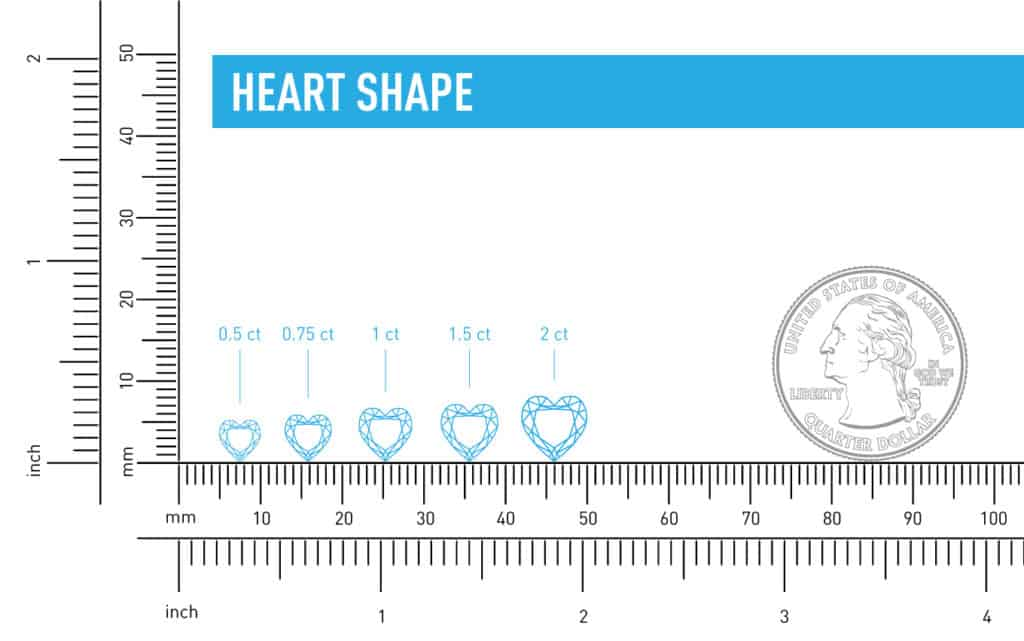 difference in sizes between carat weights heart shpae