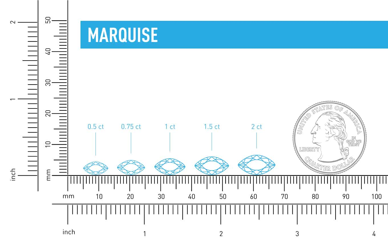 difference in size between carat weights marquise