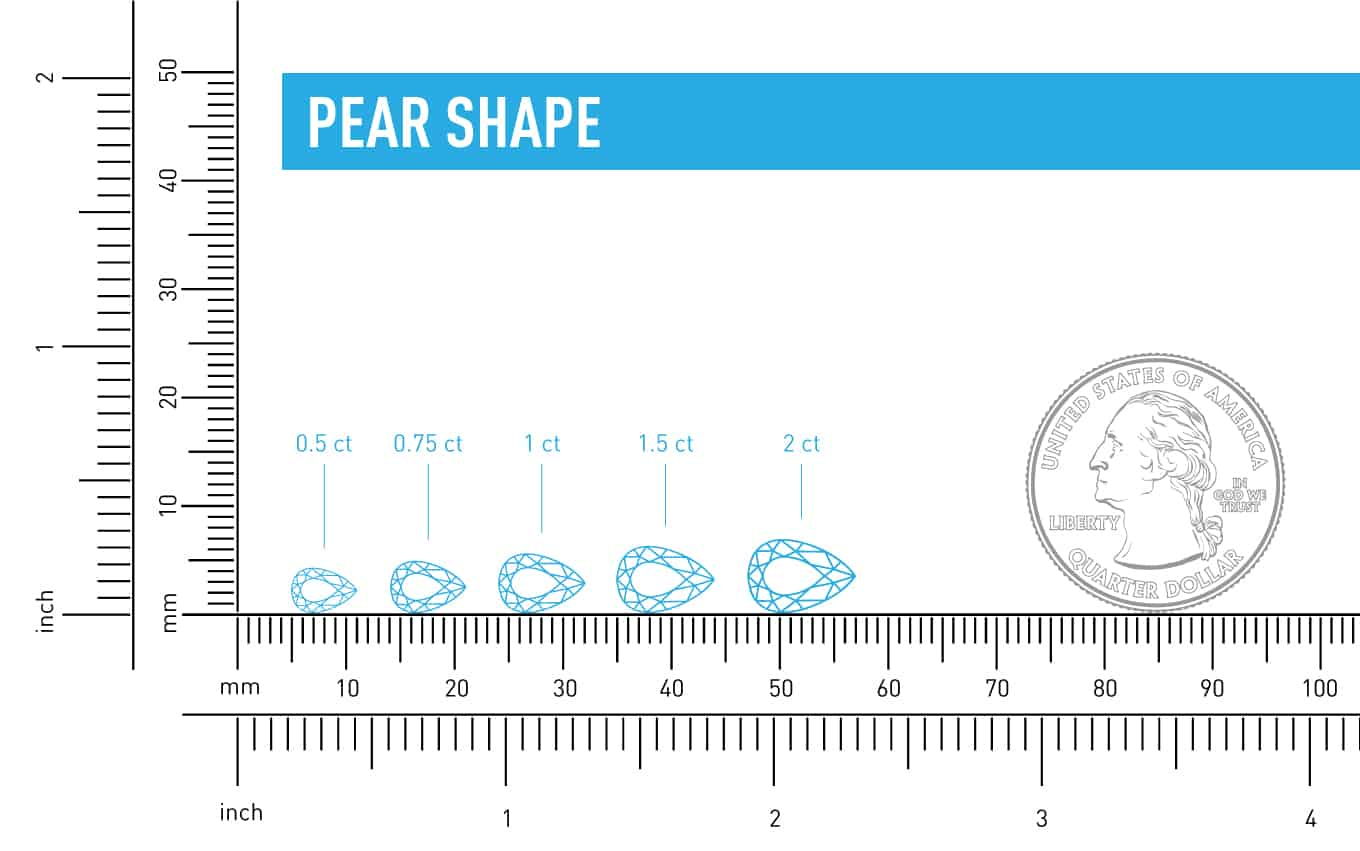 difference in size between carat weights pear shape