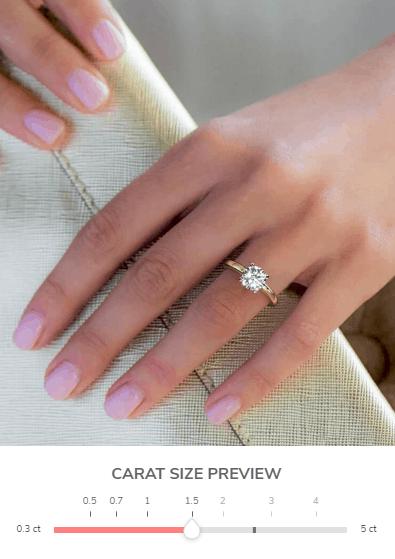 1 50 Carat Diamond Ring Buying Guide The Diamond Pro The Diamond Pro
