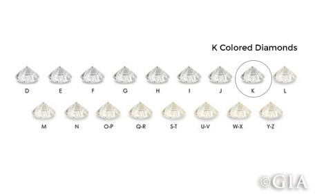 K Colored Diamonds