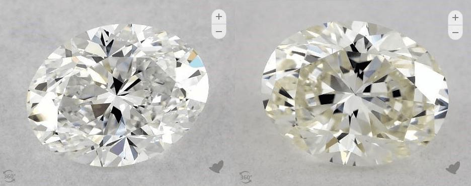 D-K color oval comparison