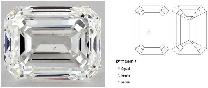 inclusion plot for vs2 emerald cut